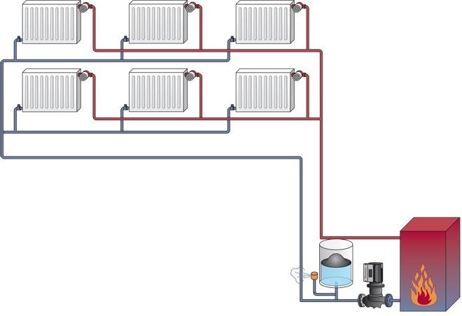 Двухтрубная система отопления частного домам