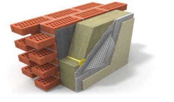 утепление фасада минеральной ватой под штукатурку